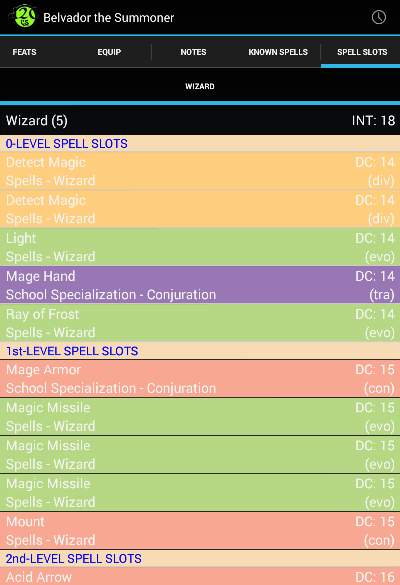 List of spell slots